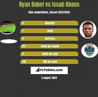 Ryan Babel vs Issah Abass h2h player stats