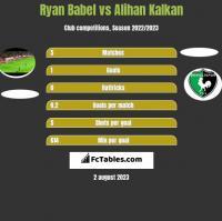 Ryan Babel vs Alihan Kalkan h2h player stats