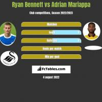 Ryan Bennett vs Adrian Mariappa h2h player stats