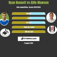Ryan Bennett vs Alfie Mawson h2h player stats