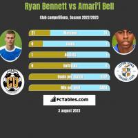 Ryan Bennett vs Amari'i Bell h2h player stats