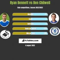 Ryan Bennett vs Ben Chilwell h2h player stats