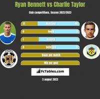 Ryan Bennett vs Charlie Taylor h2h player stats