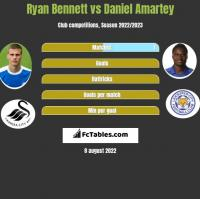 Ryan Bennett vs Daniel Amartey h2h player stats