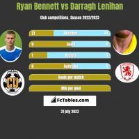Ryan Bennett vs Darragh Lenihan h2h player stats