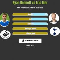 Ryan Bennett vs Eric Dier h2h player stats