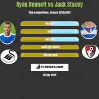 Ryan Bennett vs Jack Stacey h2h player stats