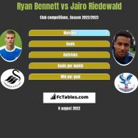 Ryan Bennett vs Jairo Riedewald h2h player stats