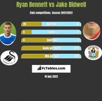 Ryan Bennett vs Jake Bidwell h2h player stats