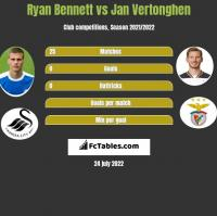 Ryan Bennett vs Jan Vertonghen h2h player stats