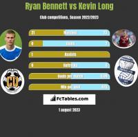 Ryan Bennett vs Kevin Long h2h player stats