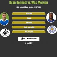 Ryan Bennett vs Wes Morgan h2h player stats