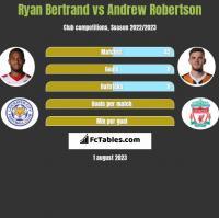 Ryan Bertrand vs Andrew Robertson h2h player stats