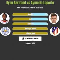 Ryan Bertrand vs Aymeric Laporte h2h player stats