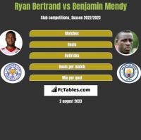 Ryan Bertrand vs Benjamin Mendy h2h player stats