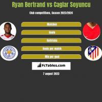 Ryan Bertrand vs Caglar Soyuncu h2h player stats