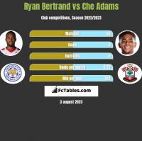 Ryan Bertrand vs Che Adams h2h player stats
