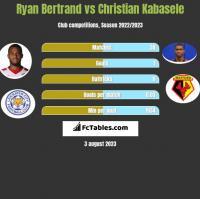 Ryan Bertrand vs Christian Kabasele h2h player stats