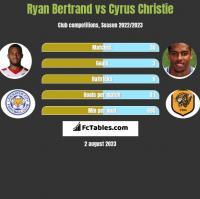 Ryan Bertrand vs Cyrus Christie h2h player stats