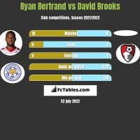 Ryan Bertrand vs David Brooks h2h player stats
