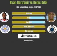 Ryan Bertrand vs Denis Odoi h2h player stats
