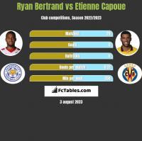 Ryan Bertrand vs Etienne Capoue h2h player stats