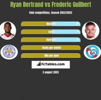 Ryan Bertrand vs Frederic Guilbert h2h player stats