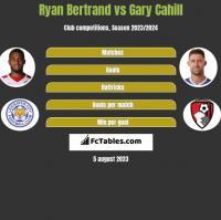 Ryan Bertrand vs Gary Cahill h2h player stats