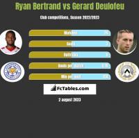 Ryan Bertrand vs Gerard Deulofeu h2h player stats