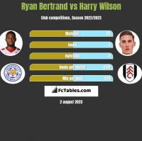 Ryan Bertrand vs Harry Wilson h2h player stats