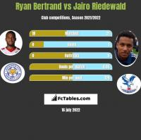 Ryan Bertrand vs Jairo Riedewald h2h player stats