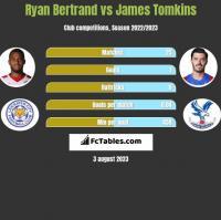 Ryan Bertrand vs James Tomkins h2h player stats