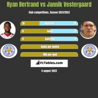 Ryan Bertrand vs Jannik Vestergaard h2h player stats
