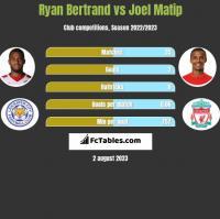 Ryan Bertrand vs Joel Matip h2h player stats
