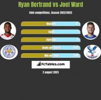 Ryan Bertrand vs Joel Ward h2h player stats