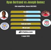 Ryan Bertrand vs Joseph Gomez h2h player stats