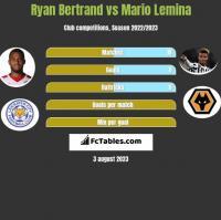 Ryan Bertrand vs Mario Lemina h2h player stats