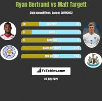 Ryan Bertrand vs Matt Targett h2h player stats