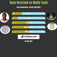 Ryan Bertrand vs Matty Cash h2h player stats