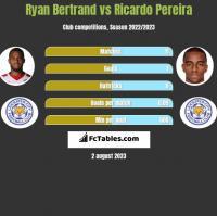 Ryan Bertrand vs Ricardo Pereira h2h player stats