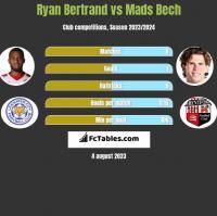 Ryan Bertrand vs Mads Bech h2h player stats