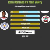 Ryan Bertrand vs Yann Valery h2h player stats