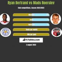 Ryan Bertrand vs Mads Roerslev h2h player stats