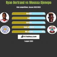 Ryan Bertrand vs Moussa Djenepo h2h player stats