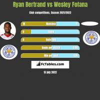 Ryan Bertrand vs Wesley Fofana h2h player stats