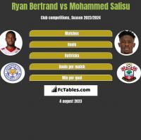 Ryan Bertrand vs Mohammed Salisu h2h player stats
