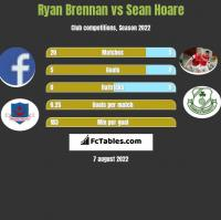 Ryan Brennan vs Sean Hoare h2h player stats
