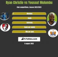 Ryan Christie vs Youssuf Mulumbu h2h player stats
