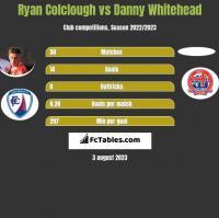 Ryan Colclough vs Danny Whitehead h2h player stats