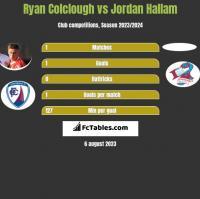Ryan Colclough vs Jordan Hallam h2h player stats